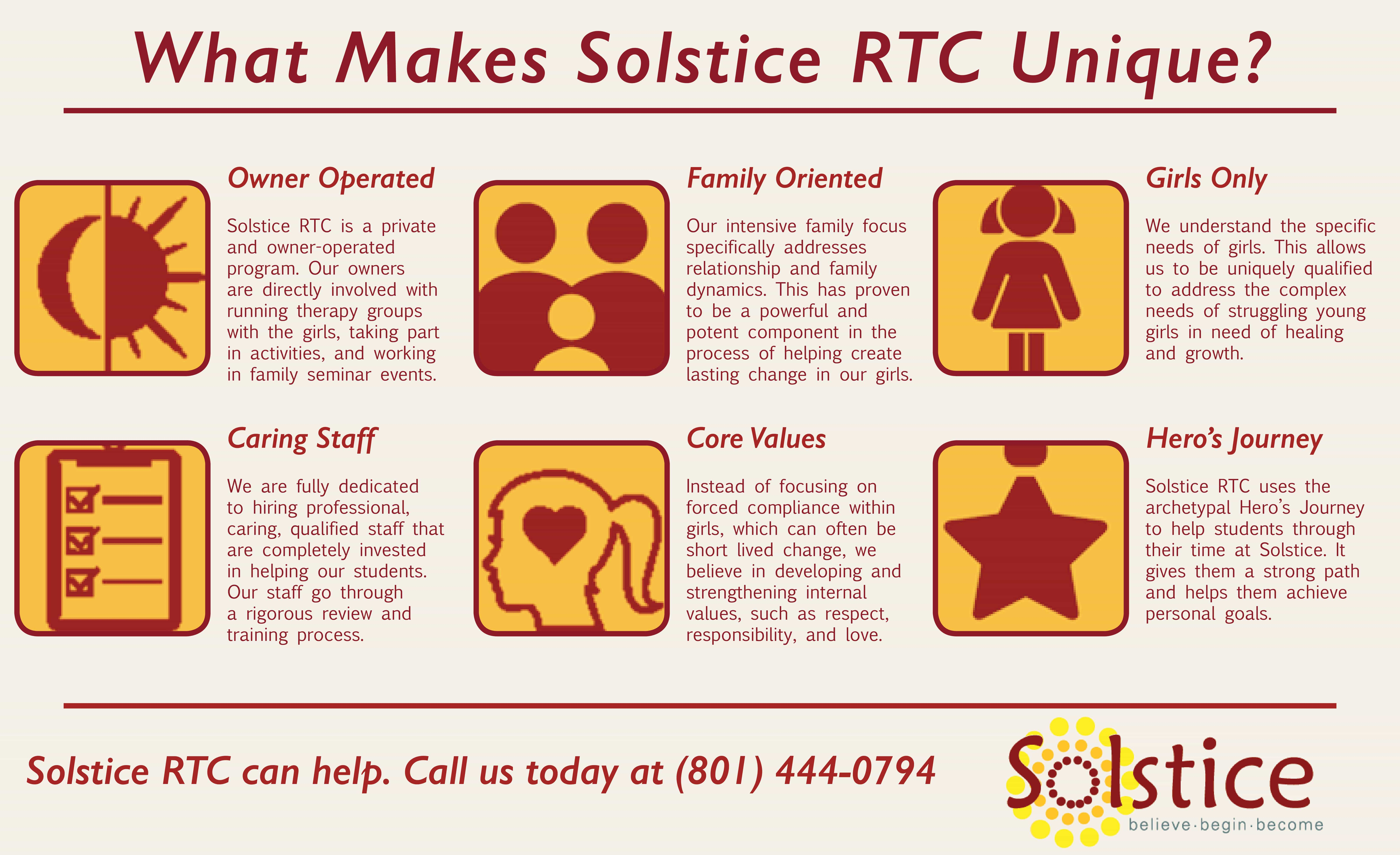 Residential Treatment Centers For Teens for Families From ...