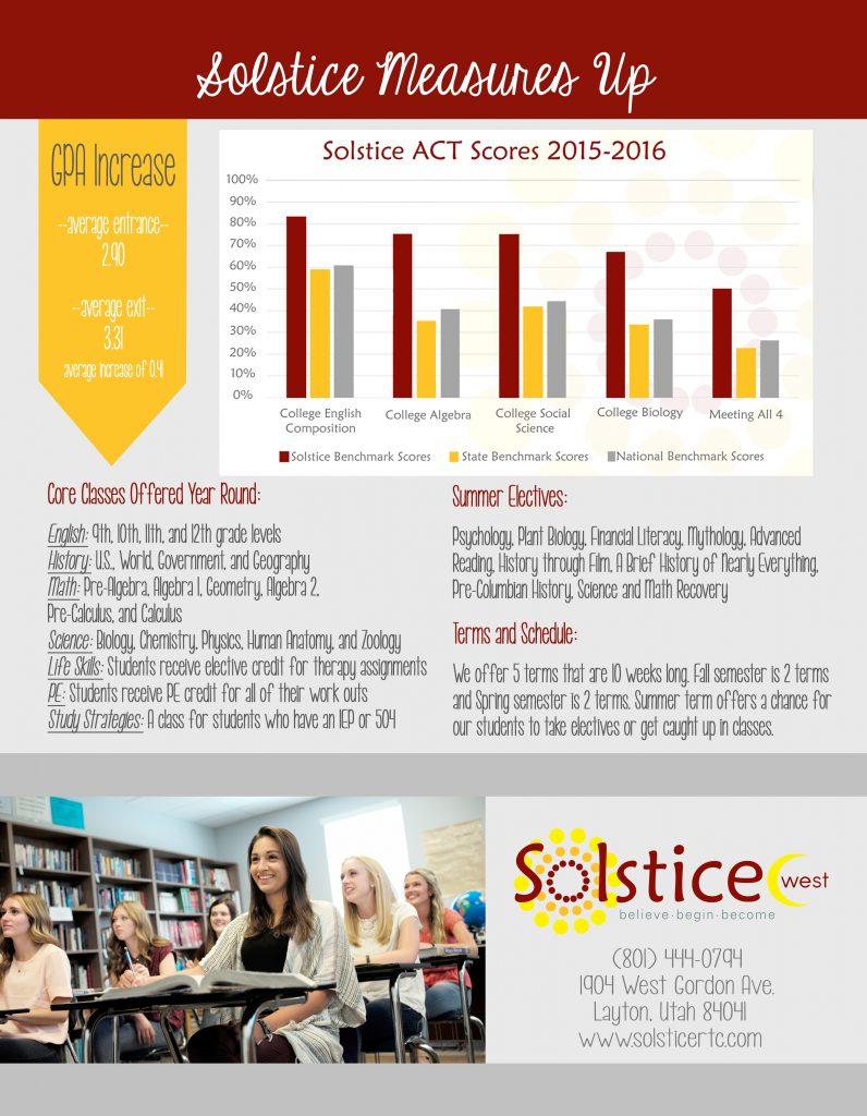 Academics at Solstice